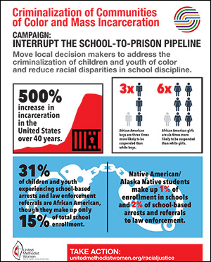 School to Prison Poster